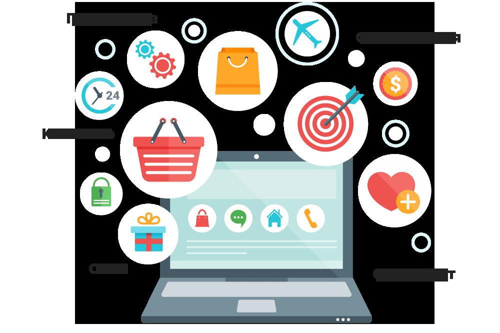 Изработка на онлайн магазин - Как да си направя онлайн магазин